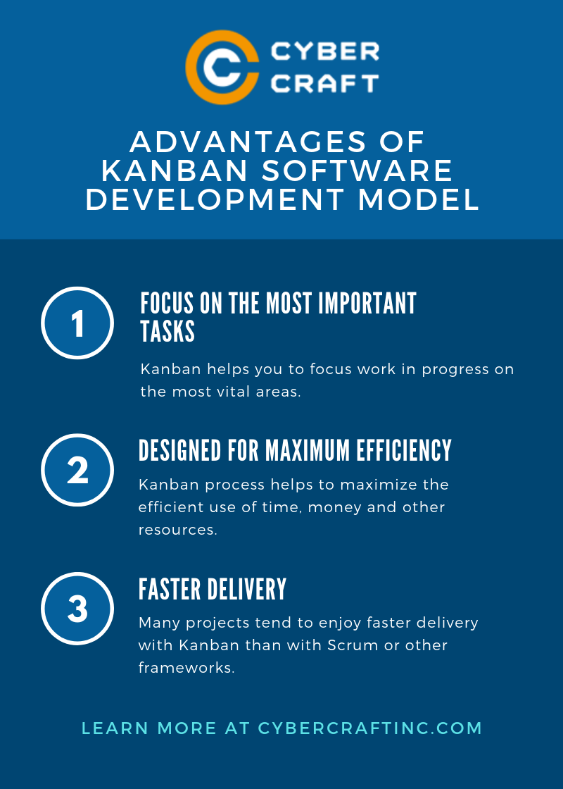 Advantages of Kanban Model
