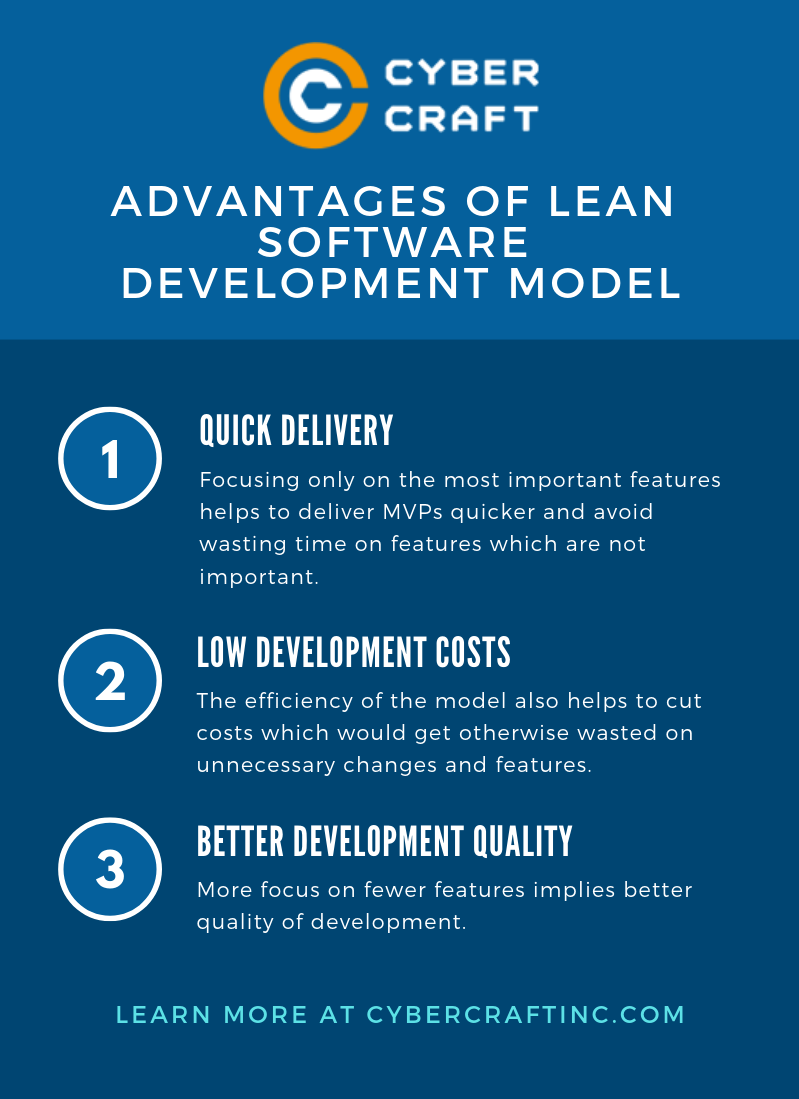 Advantages of Lean Software Development Model