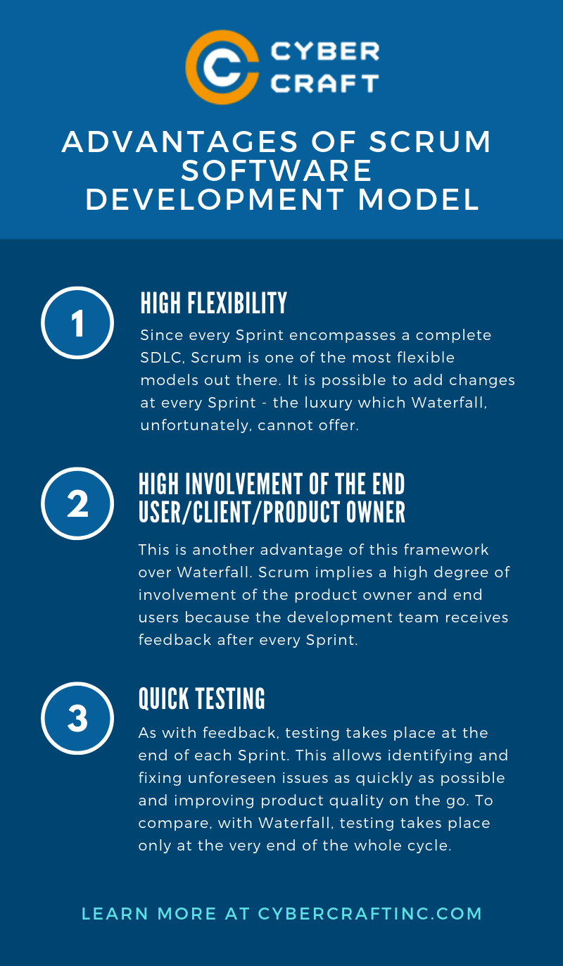 Advantages of Scrum Model